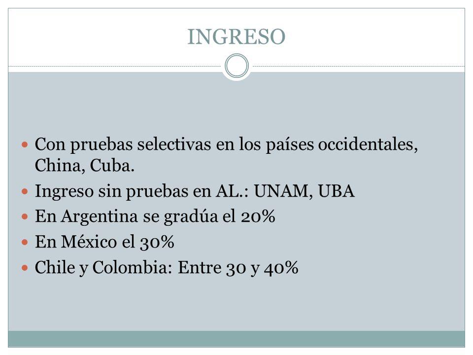 INGRESO Con pruebas selectivas en los países occidentales, China, Cuba.