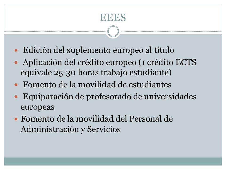 EEES Edición del suplemento europeo al título Aplicación del crédito europeo (1 crédito ECTS equivale 25 30 horas trabajo estudiante) Fomento de la movilidad de estudiantes Equiparación de profesorado de universidades europeas Fomento de la movilidad del Personal de Administración y Servicios
