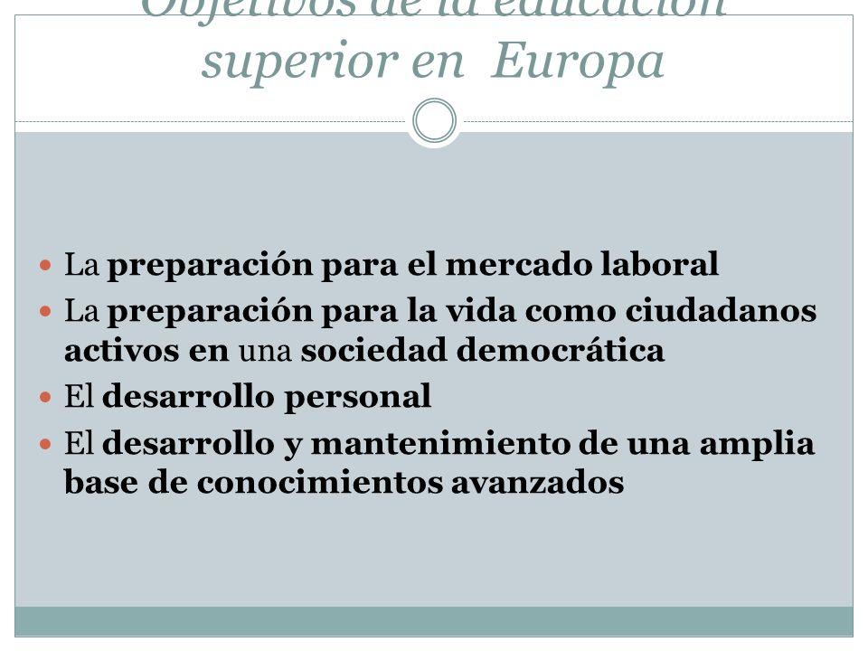 Objetivos de la educación superior en Europa La preparación para el mercado laboral La preparación para la vida como ciudadanos activos en una sociedad democrática El desarrollo personal El desarrollo y mantenimiento de una amplia base de conocimientos avanzados