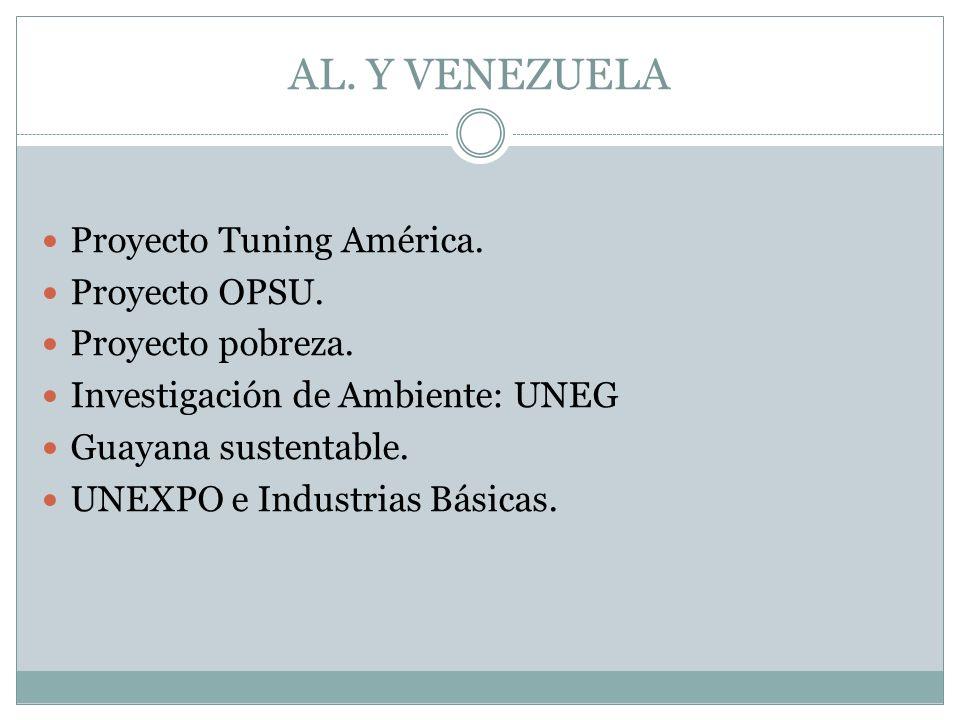 AL. Y VENEZUELA Proyecto Tuning América. Proyecto OPSU.