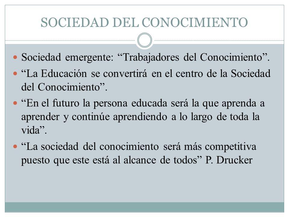 SOCIEDAD DEL CONOCIMIENTO Sociedad emergente: Trabajadores del Conocimiento.