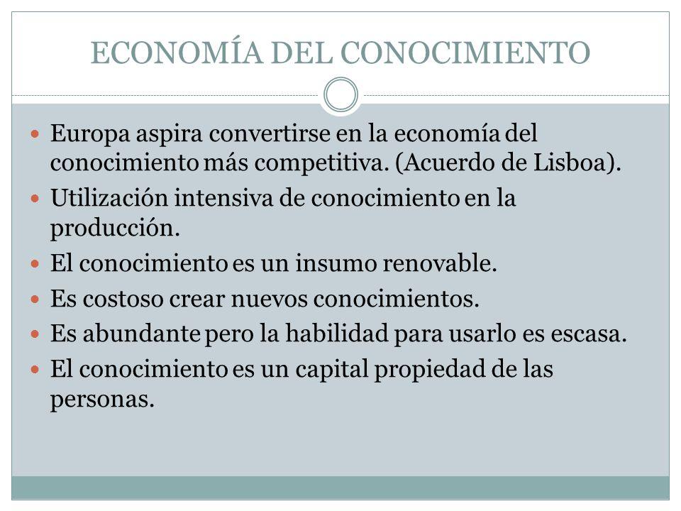 ECONOMÍA DEL CONOCIMIENTO Europa aspira convertirse en la economía del conocimiento más competitiva.