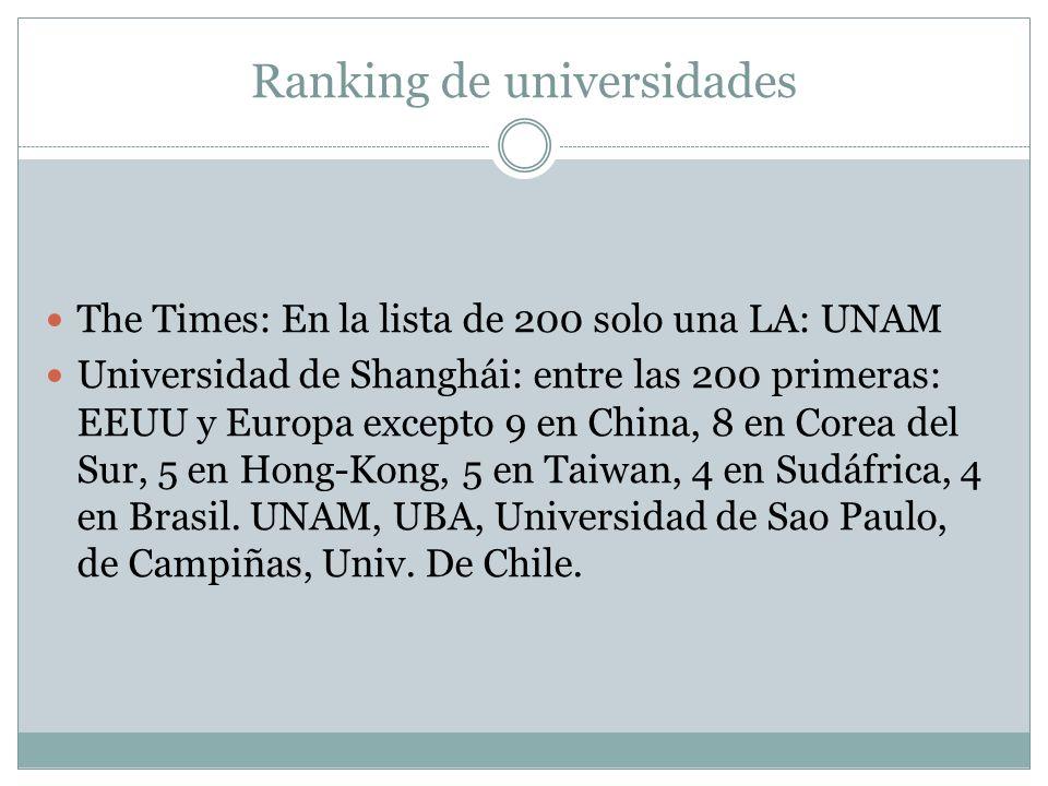 Ranking de universidades The Times: En la lista de 200 solo una LA: UNAM Universidad de Shanghái: entre las 200 primeras: EEUU y Europa excepto 9 en China, 8 en Corea del Sur, 5 en Hong-Kong, 5 en Taiwan, 4 en Sudáfrica, 4 en Brasil.