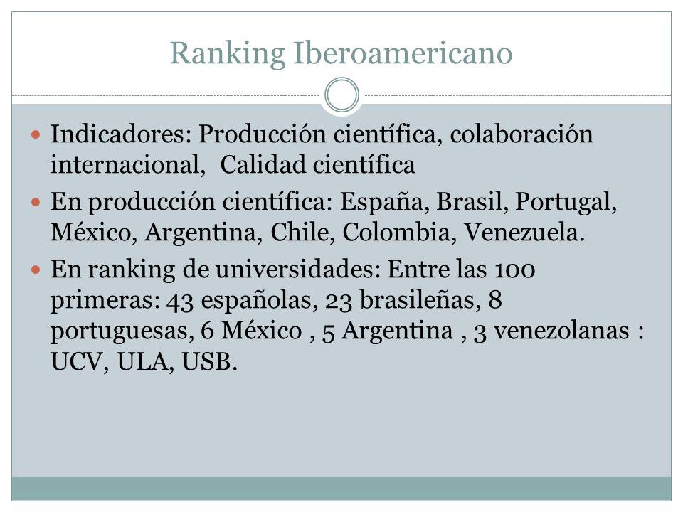 Ranking Iberoamericano Indicadores: Producción científica, colaboración internacional, Calidad científica En producción científica: España, Brasil, Portugal, México, Argentina, Chile, Colombia, Venezuela.