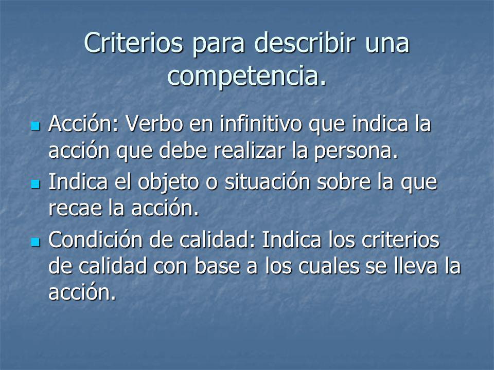 Criterios para describir una competencia. Acción: Verbo en infinitivo que indica la acción que debe realizar la persona. Acción: Verbo en infinitivo q