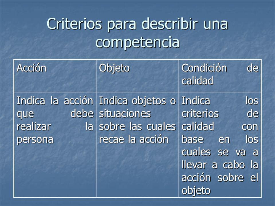 Criterios para describir una competencia AcciónObjeto Condición de calidad Indica la acción que debe realizar la persona Indica objetos o situaciones