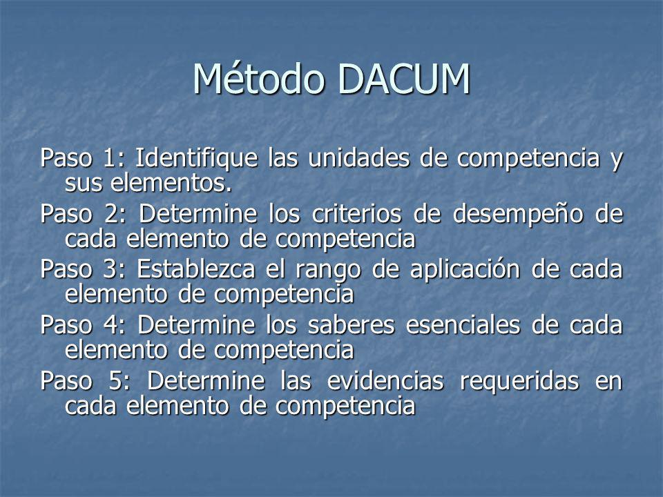 Método DACUM Paso 1: Identifique las unidades de competencia y sus elementos. Paso 2: Determine los criterios de desempeño de cada elemento de compete
