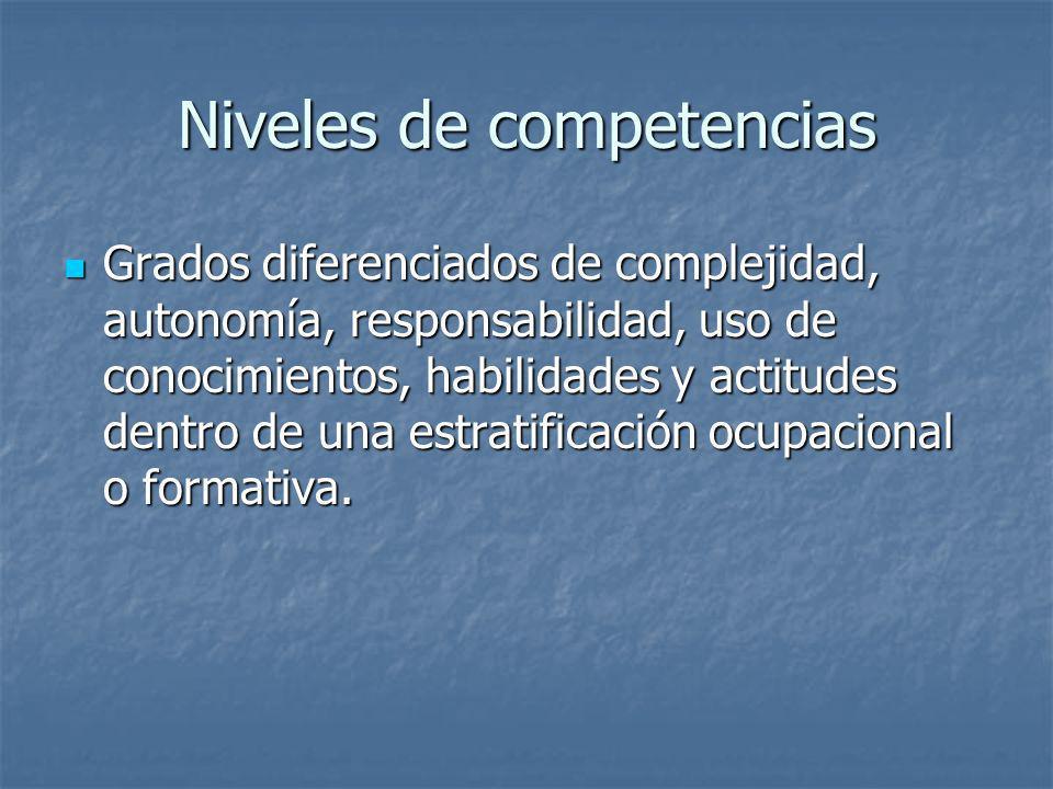 Niveles de competencias Grados diferenciados de complejidad, autonomía, responsabilidad, uso de conocimientos, habilidades y actitudes dentro de una e