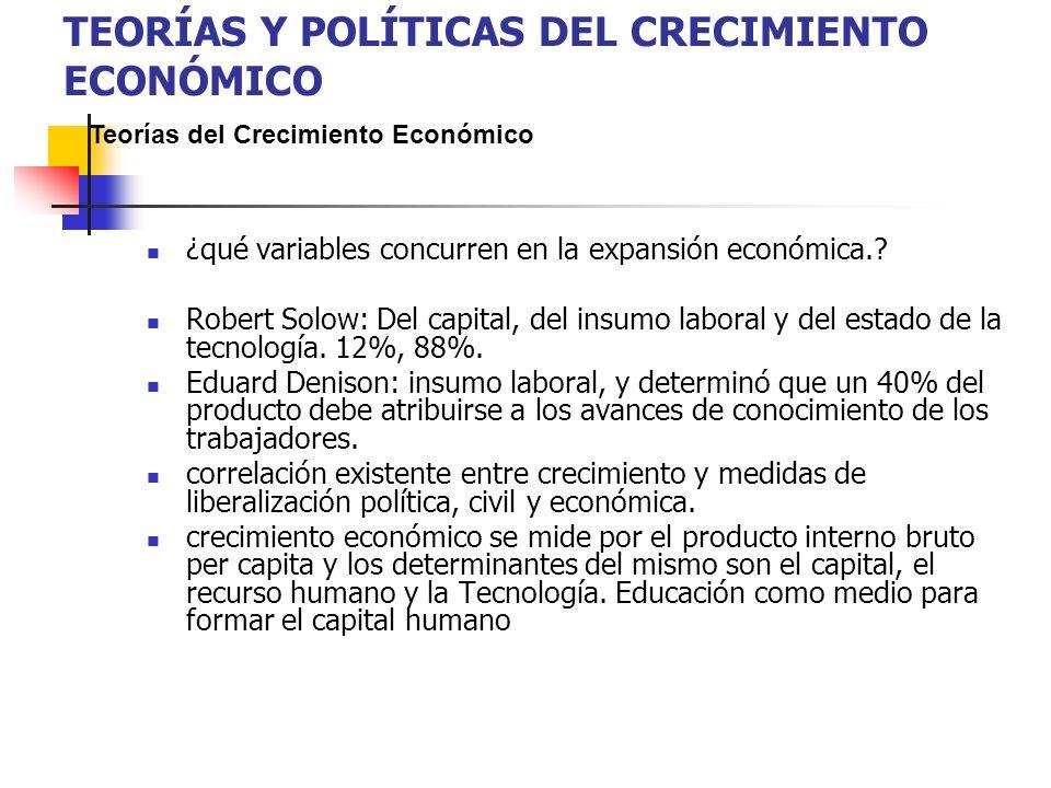 ¿qué variables concurren en la expansión económica.? Robert Solow: Del capital, del insumo laboral y del estado de la tecnología. 12%, 88%. Eduard Den