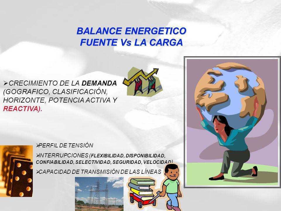 BALANCE ENERGETICO FUENTE Vs LA CARGA CRECIMIENTO DE LA DEMANDA (GOGRAFICO, CLASIFICACIÓN, HORIZONTE, POTENCIA ACTIVA Y REACTIVA). PERFIL DE TENSIÓN I
