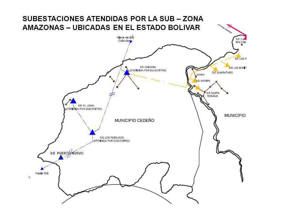 SUBESTACIONES ATENDIDAS POR LA SUB – ZONA AMAZONAS – UBICADAS EN EL ESTADO BOLIVAR S/E PUERTO NUEVO