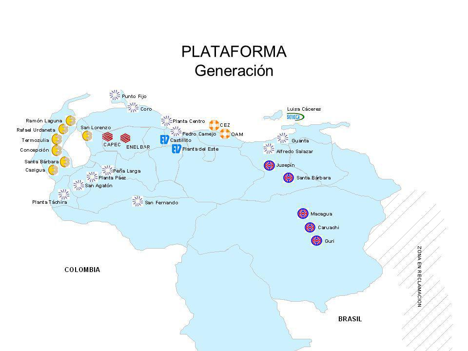 PROCESO DE CONSOLIDACI Ó N DEL S E V EQUILIBRIO POLITICO, SOCIAL, ECONÓMICO, TERRITORIAL E INTERNACIONAL Estrategias y Objetivos de Desarrollo Articulados de todos los Sectores PLAN NACIONAL SIMON BOLIVAR VI-3 VENEZUELA: POTENCIA ENERGETICA MUNDIAL ORIENTACIÓN Desarrollo Nacional ´VISIÓN El sector Eléctrico constituido como punta de Lanza para el Desarrollo Nacional Y local IMPLANTACION FORMULACION ACTUALIZACION Todos los actores del Sector Involucrados PROCESO