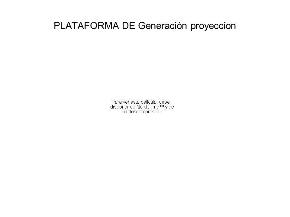PLATAFORMA DE Generación proyeccion