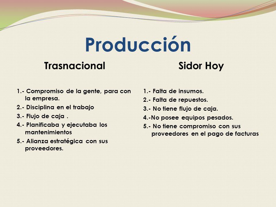 Producción Trasnacional 1.- Compromiso de la gente, para con la empresa.