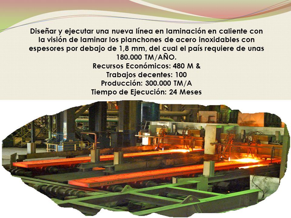Diseñar y ejecutar una nueva línea en laminación en caliente con la visión de laminar los planchones de acero inoxidables con espesores por debajo de 1,8 mm, del cual el país requiere de unas 180.000 TM/AÑO.