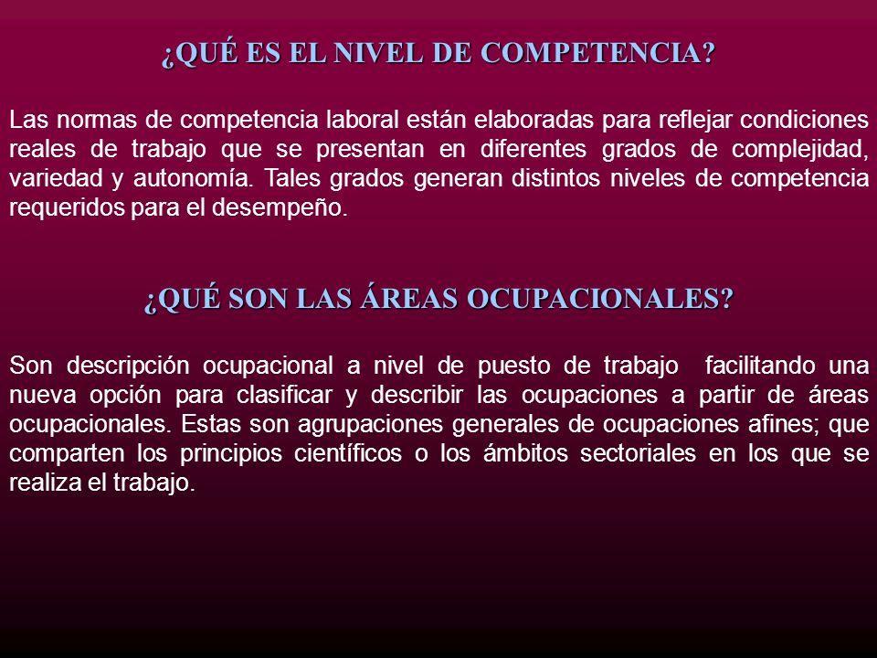 ¿QUÉ ES EL NIVEL DE COMPETENCIA? Las normas de competencia laboral están elaboradas para reflejar condiciones reales de trabajo que se presentan en di