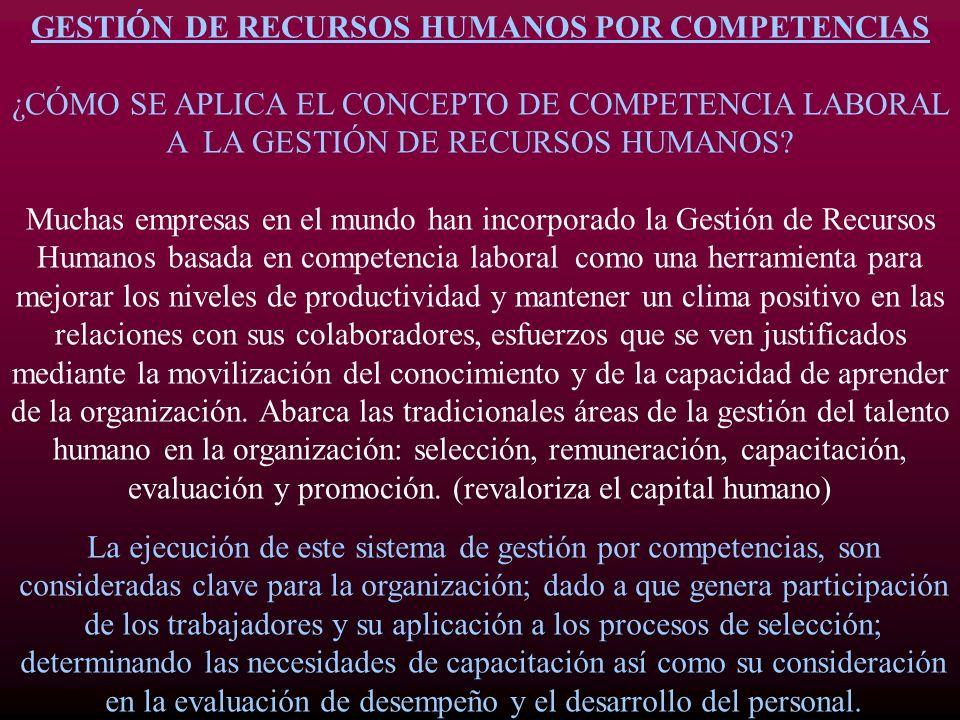 GESTIÓN DE RECURSOS HUMANOS POR COMPETENCIAS ¿CÓMO SE APLICA EL CONCEPTO DE COMPETENCIA LABORAL A LA GESTIÓN DE RECURSOS HUMANOS? Muchas empresas en e