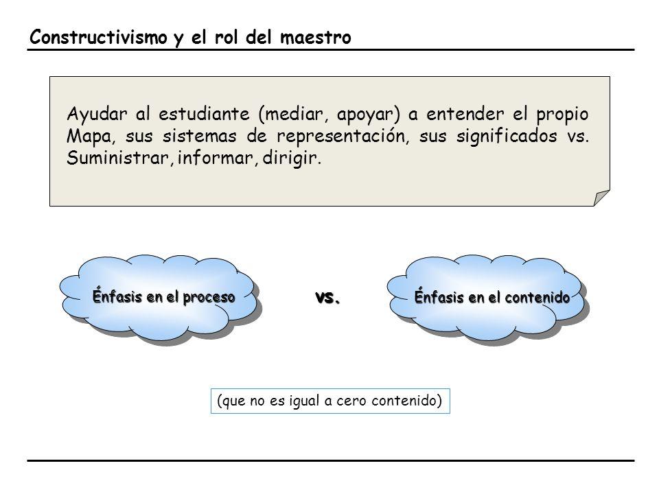 Constructivismo y el rol del maestro Ayudar al estudiante (mediar, apoyar) a entender el propio Mapa, sus sistemas de representación, sus significados