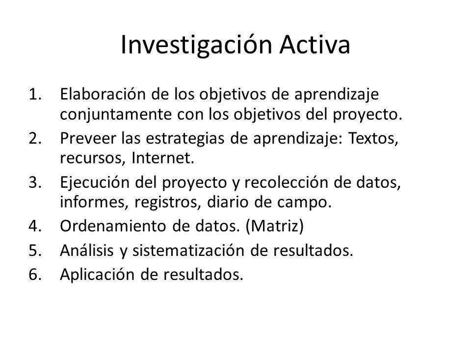 Investigación Activa 1.Elaboración de los objetivos de aprendizaje conjuntamente con los objetivos del proyecto. 2.Preveer las estrategias de aprendiz