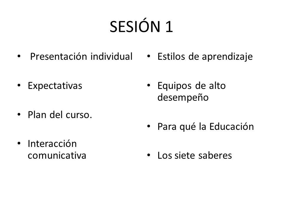 SESIÓN 1 Presentación individual Expectativas Plan del curso. Interacción comunicativa Estilos de aprendizaje Equipos de alto desempeño Para qué la Ed