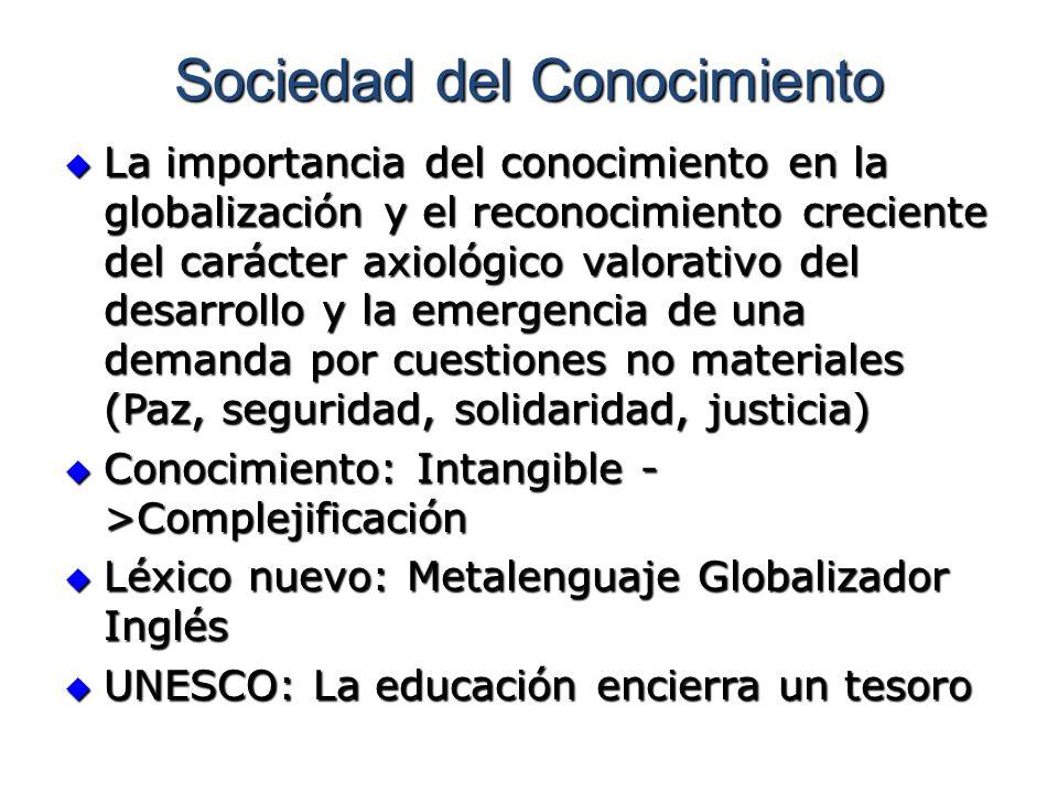 Sociedad del Conocimiento La importancia del conocimiento en la globalización y el reconocimiento creciente del carácter axiológico valorativo del des
