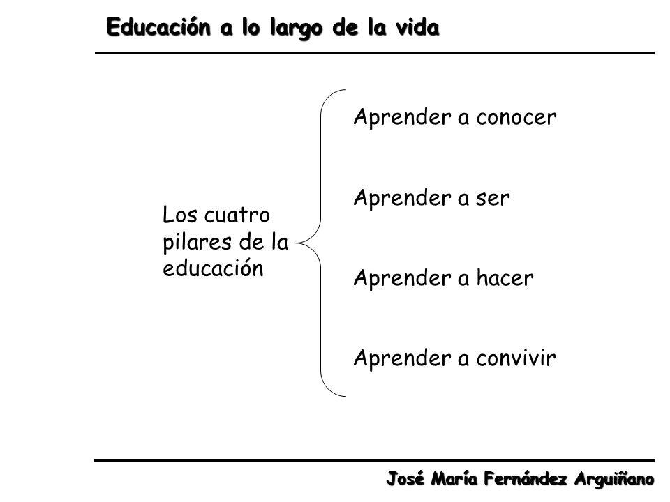 Educación a lo largo de la vida José María Fernández Arguiñano Los cuatro pilares de la educación Aprender a conocer Aprender a ser Aprender a hacer A