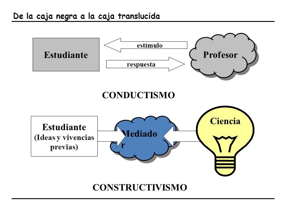 Entrada Proceso Resultado Escuela Contenido curricular.