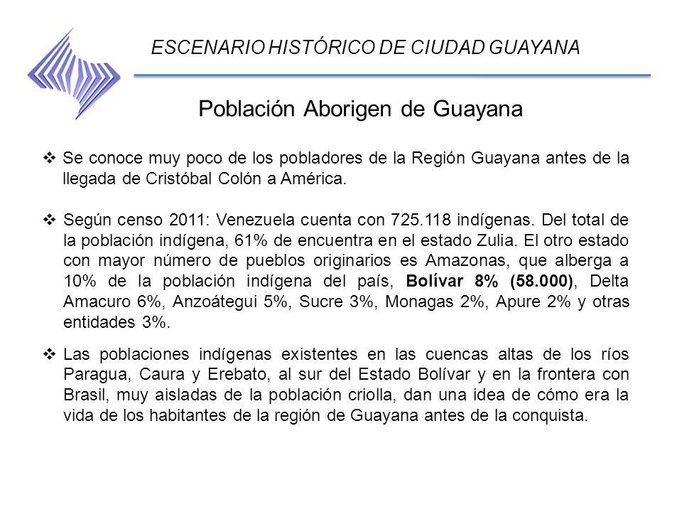 Población Aborigen de Guayana ESCENARIO HISTÓRICO DE CIUDAD GUAYANA Se conoce muy poco de los pobladores de la Región Guayana antes de la llegada de C
