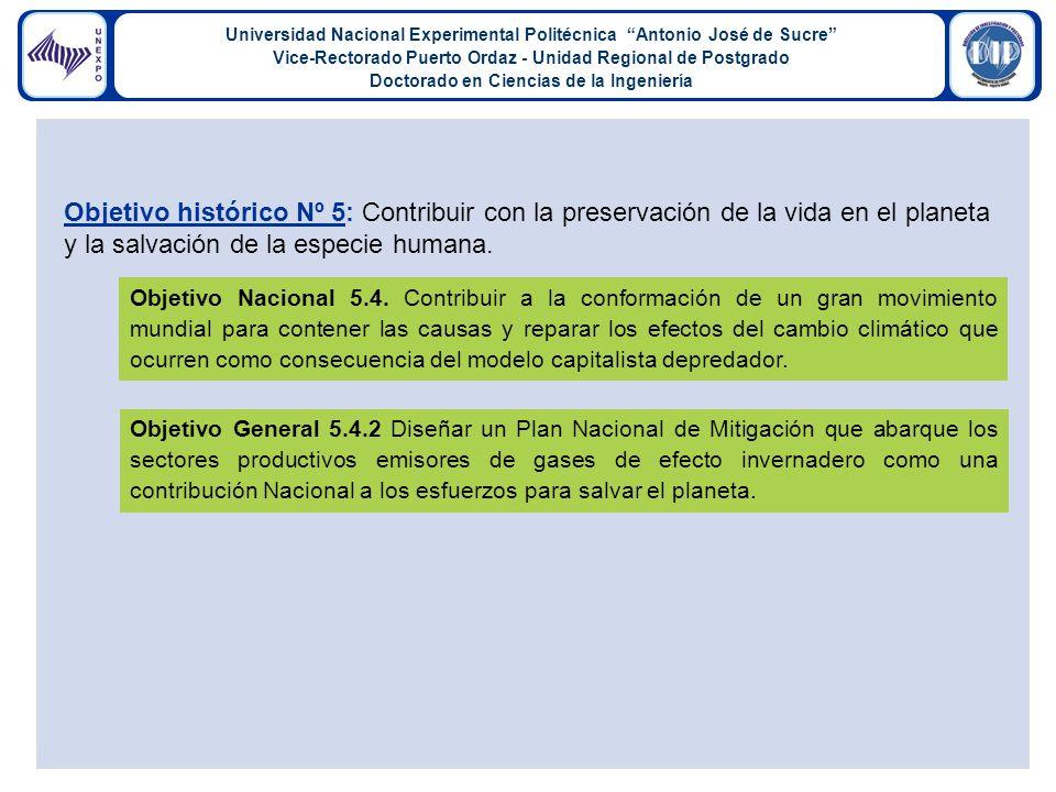 Universidad Nacional Experimental Politécnica Antonio José de Sucre Vice-Rectorado Puerto Ordaz - Unidad Regional de Postgrado Doctorado en Ciencias de la Ingeniería II.