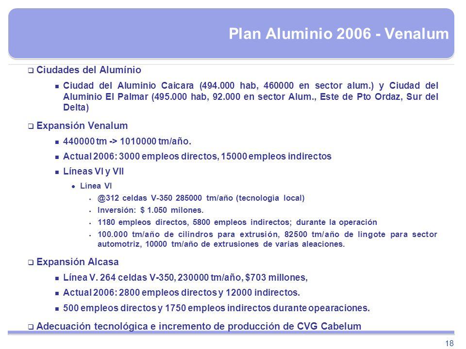 18 Plan Aluminio 2006 - Venalum Ciudades del Alumínio Ciudad del Aluminio Caicara (494.000 hab, 460000 en sector alum.) y Ciudad del Aluminio El Palma