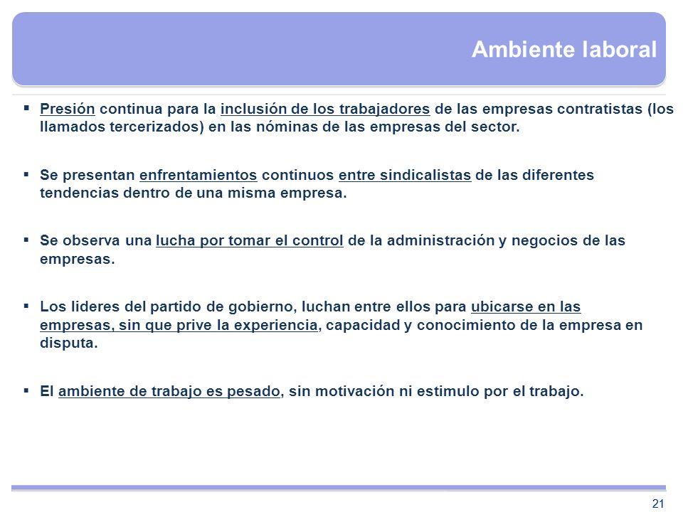 21 Ambiente laboral Presión continua para la inclusión de los trabajadores de las empresas contratistas (los llamados tercerizados) en las nóminas de