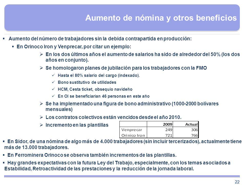 22 Aumento de nómina y otros beneficios Aumento del número de trabajadores sin la debida contrapartida en producción: En Orinoco Iron y Venprecar, por
