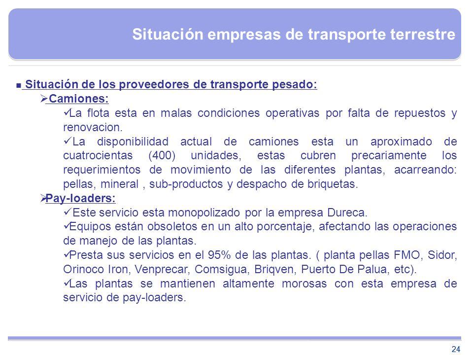 24 Situación empresas de transporte terrestre Situación de los proveedores de transporte pesado: Camiones: La flota esta en malas condiciones operativ