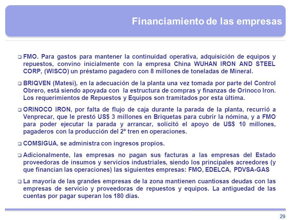 29 Financiamiento de las empresas FMO. Para gastos para mantener la continuidad operativa, adquisición de equipos y repuestos, convino inicialmente co