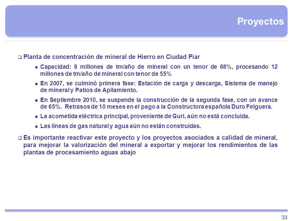 33 Proyectos Planta de concentración de mineral de Hierro en Ciudad Piar Capacidad: 8 millones de tm/año de mineral con un tenor de 68%, procesando 12