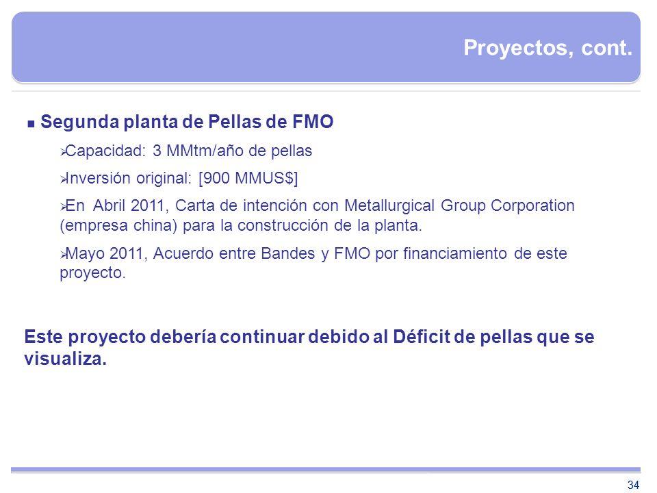 34 Proyectos, cont. Segunda planta de Pellas de FMO Capacidad: 3 MMtm/año de pellas Inversión original: [900 MMUS$] En Abril 2011, Carta de intención