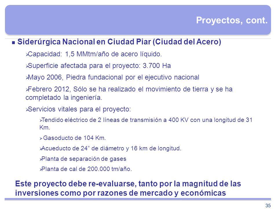 35 Proyectos, cont. Siderúrgica Nacional en Ciudad Piar (Ciudad del Acero) Capacidad: 1,5 MMtm/año de acero líquido. Superficie afectada para el proye