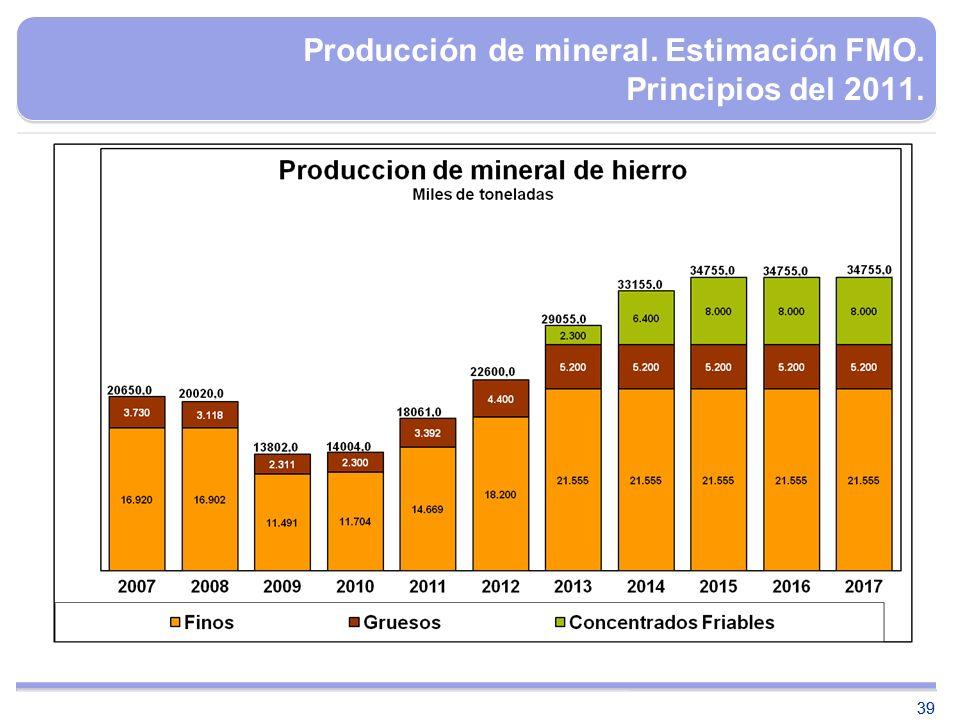 39 Producción de mineral. Estimación FMO. Principios del 2011.