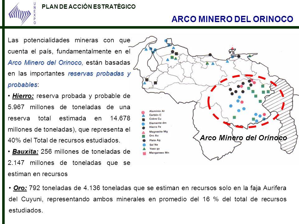 PLAN DE ACCIÓN ESTRATÉGICO ARCO MINERO DEL ORINOCO Oro: Oro: 792 toneladas de 4.136 toneladas que se estiman en recursos solo en la faja Aurifera del