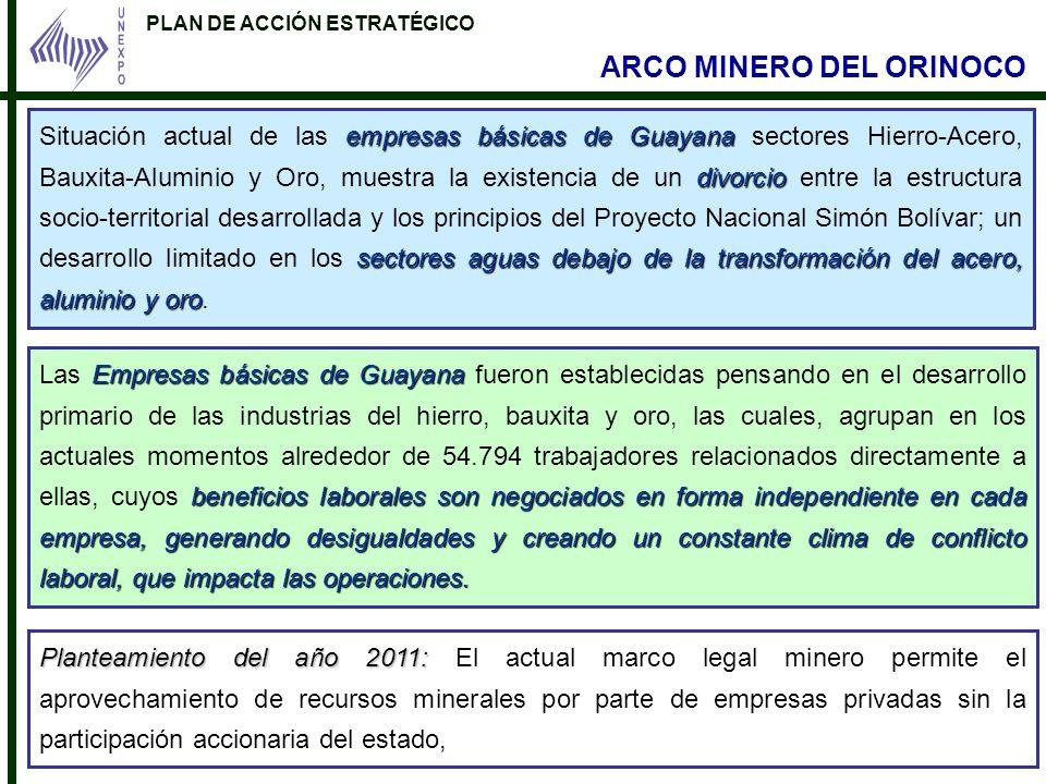 PLAN DE ACCIÓN ESTRATÉGICO ARCO MINERO DEL ORINOCO empresas básicas de Guayana divorcio sectores aguas debajo de la transformación del acero, aluminio