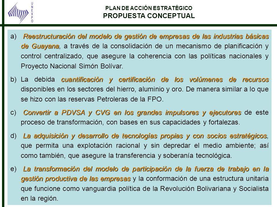 PLAN DE ACCIÓN ESTRATÉGICO PROPUESTA CONCEPTUAL Reestructuración del modelo de gestión de empresas de las industrias básicas de Guayana a) Reestructur