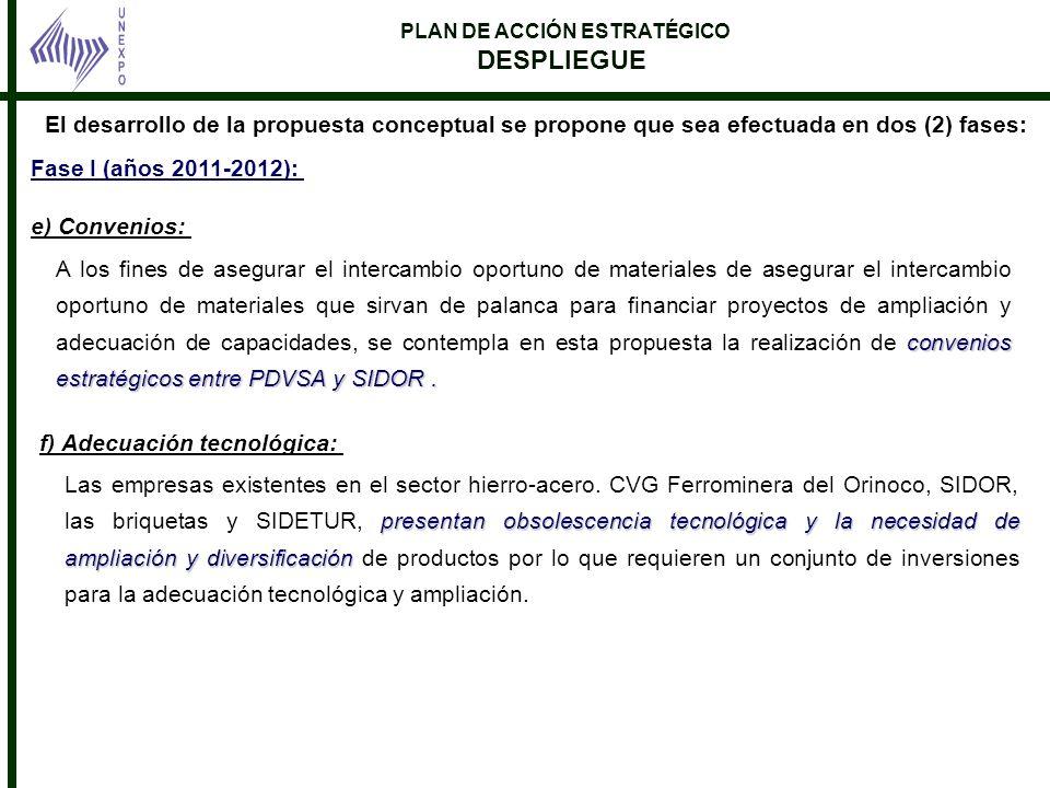 PLAN DE ACCIÓN ESTRATÉGICO DESPLIEGUE Fase I (años 2011-2012): e) Convenios: El desarrollo de la propuesta conceptual se propone que sea efectuada en