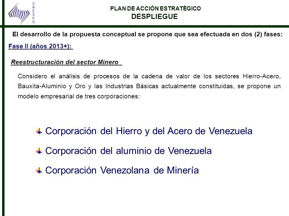 PLAN DE ACCIÓN ESTRATÉGICO DESPLIEGUE Fase II (años 2013+): El desarrollo de la propuesta conceptual se propone que sea efectuada en dos (2) fases: Re