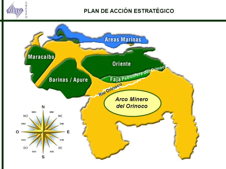 PLAN DE ACCIÓN ESTRATÉGICO Petrolífera del Orinoco. Arco Minero del Orinoco Río Orinoco