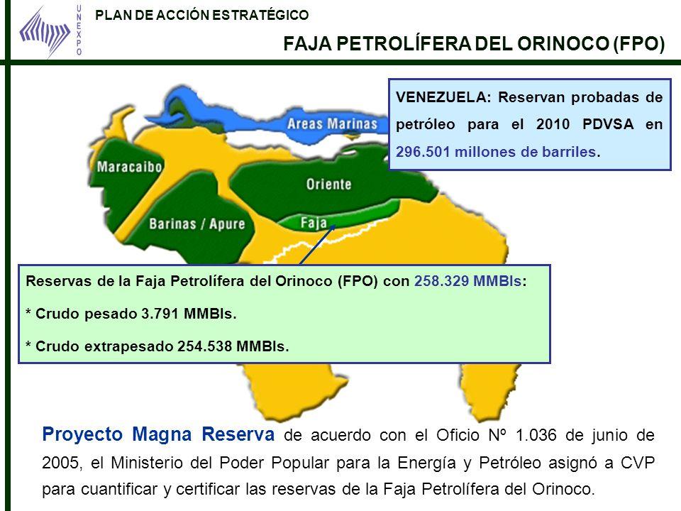 PLAN DE ACCIÓN ESTRATÉGICO Petrolífera del Orinoco. FAJA PETROLÍFERA DEL ORINOCO (FPO) VENEZUELA: Reservan probadas de petróleo para el 2010 PDVSA en