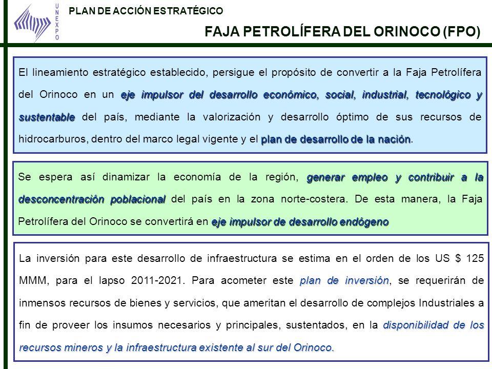 PLAN DE ACCIÓN ESTRATÉGICO FAJA PETROLÍFERA DEL ORINOCO (FPO) eje impulsor del desarrollo económico, social, industrial, tecnológico y sustentable pla