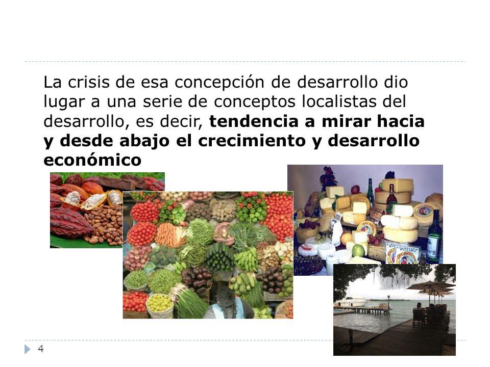 ACTORES DEL DESARROLLO LOCAL 15 Modelo de participación y compromiso de los actores locales.