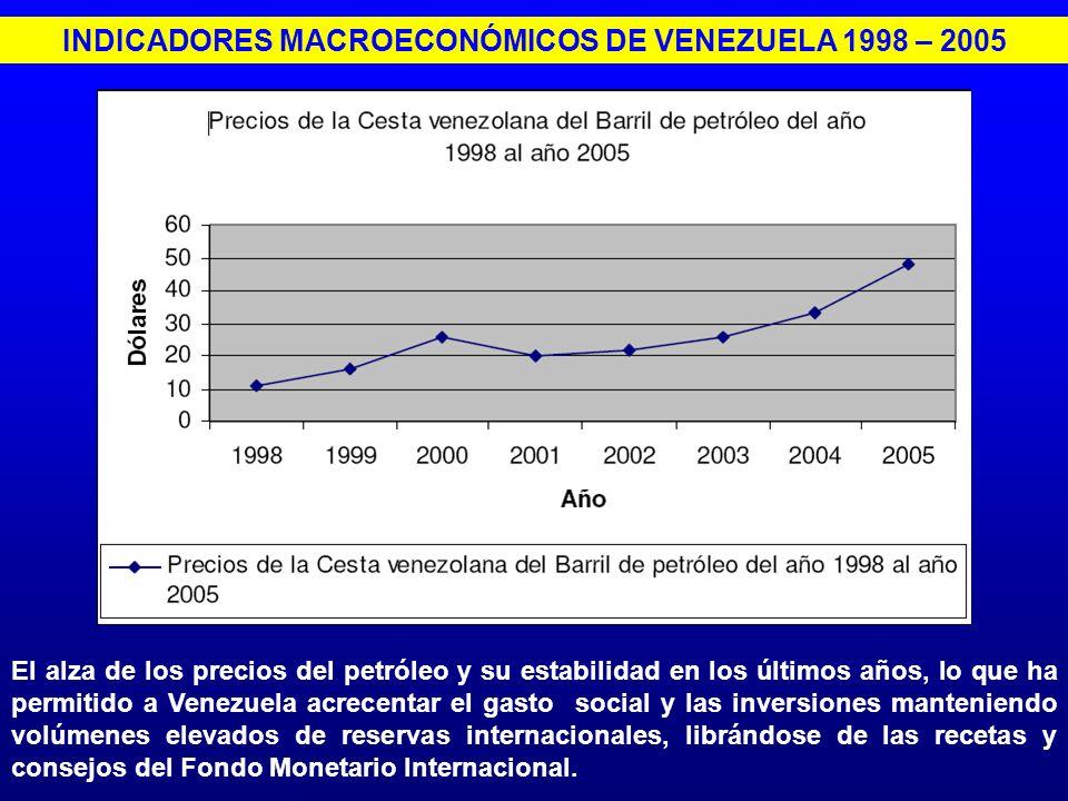 INDICADORES MACROECONÓMICOS DE VENEZUELA 1998 – 2005 El alza de los precios del petróleo y su estabilidad en los últimos años, lo que ha permitido a V