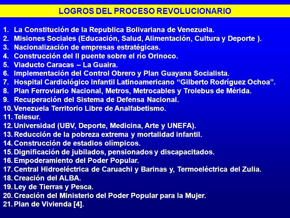 LOGROS DEL PROCESO REVOLUCIONARIO 1.La Constitución de la Republica Bolivariana de Venezuela. 2.Misiones Sociales (Educación, Salud, Alimentación, Cul