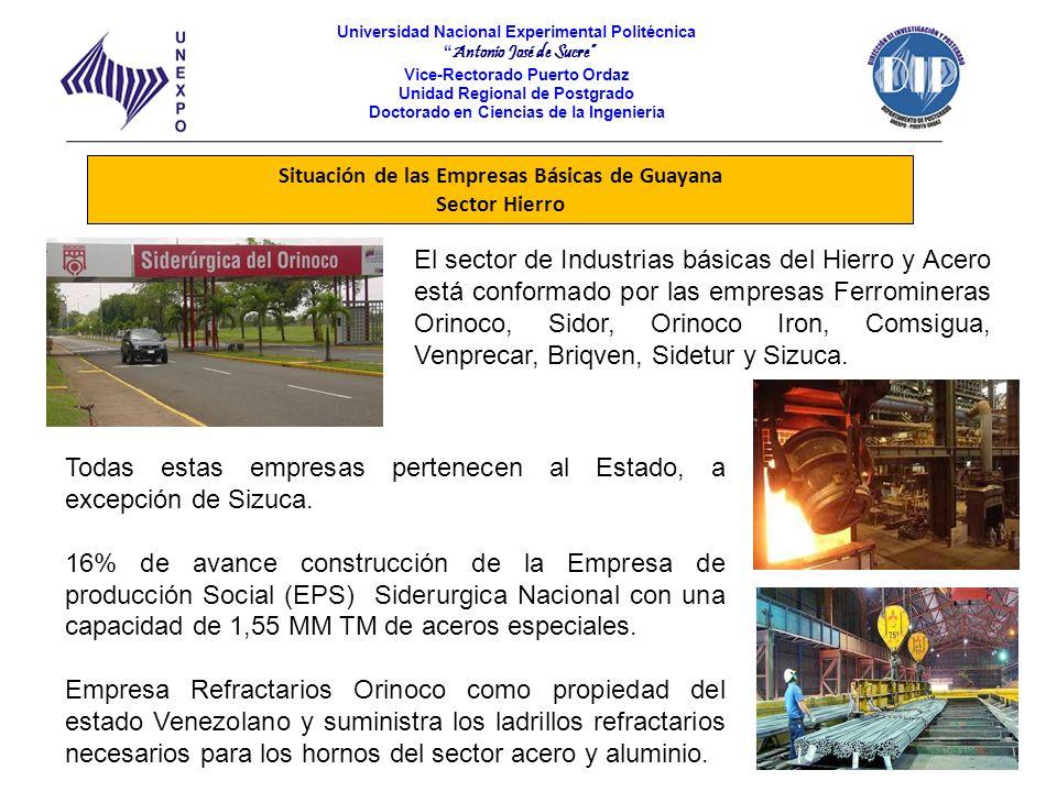 Universidad Nacional Experimental Politécnica Antonio José de Sucre Vice-Rectorado Puerto Ordaz Unidad Regional de Postgrado Doctorado en Ciencias de